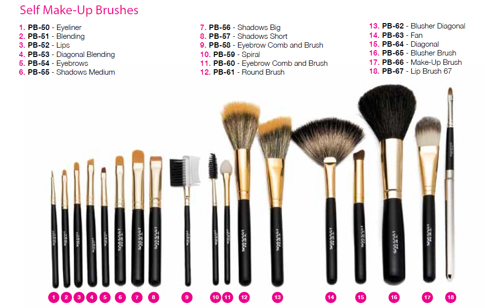 Crossdresser Makeover Brush Kit